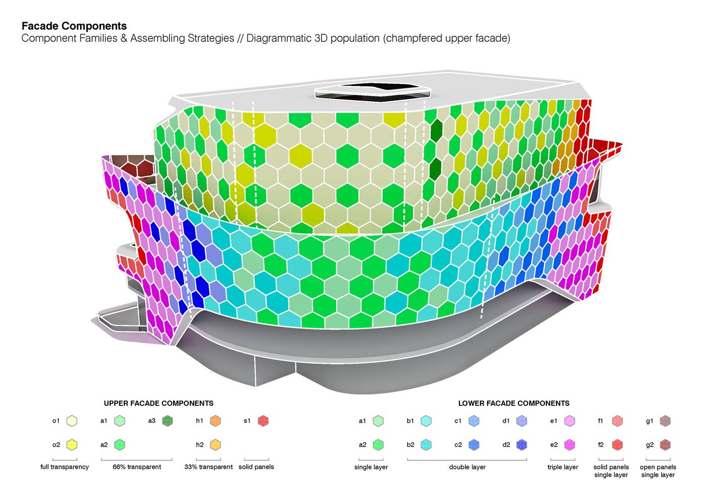 diagram_facade_tesselation