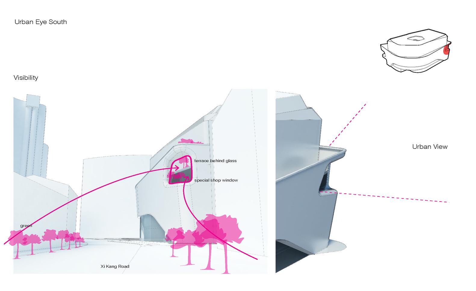 diagram_urban_eye_south