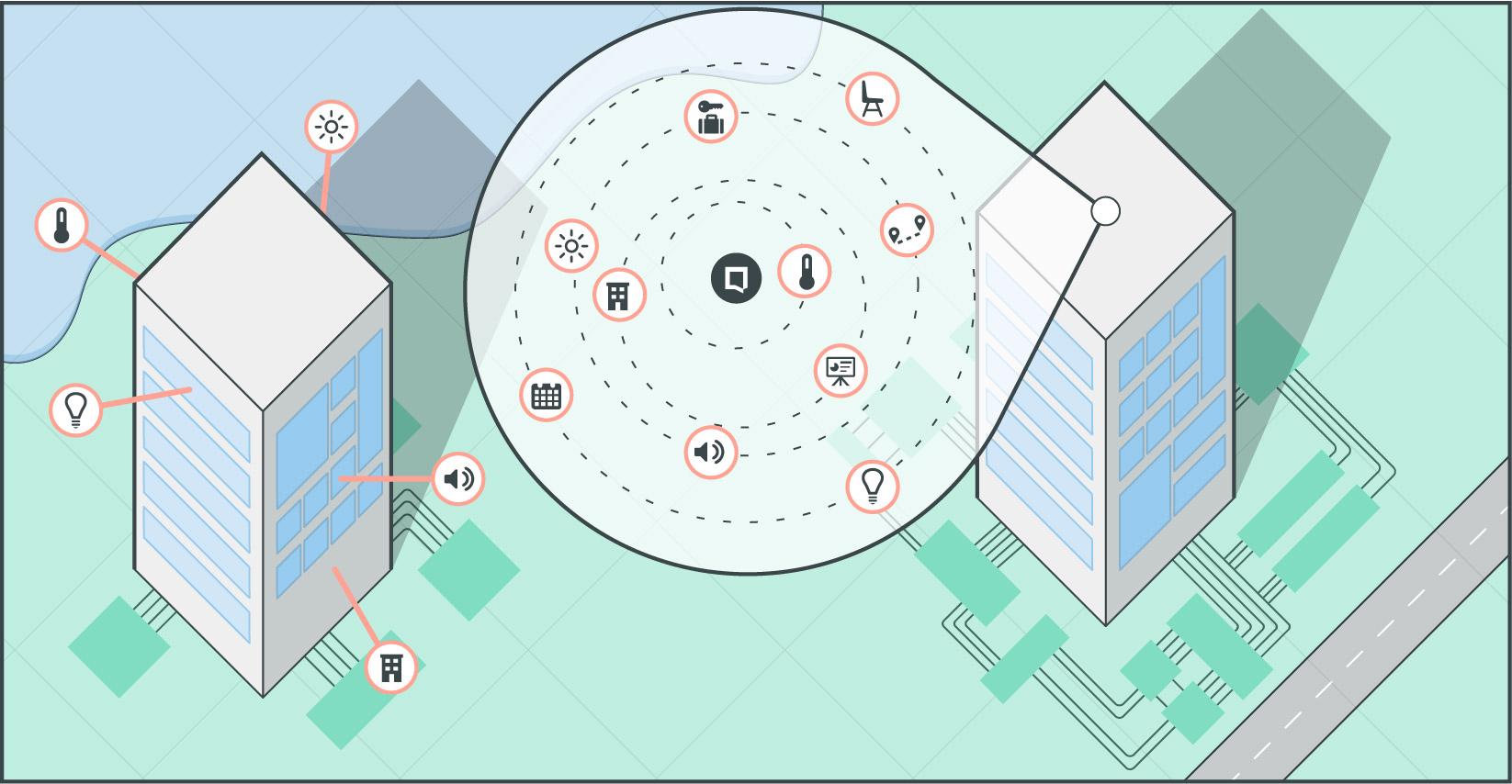 Intro-ecosystem-Promo-Mapiq